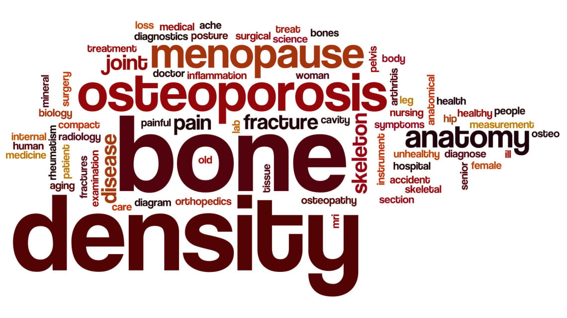 wordle featuring osteoporosis concepts
